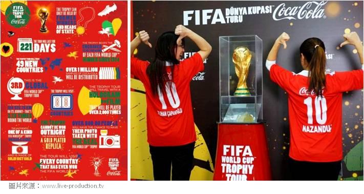 2014-0704-夏日瘋足球,可口可樂FIFA嘉年華-06
