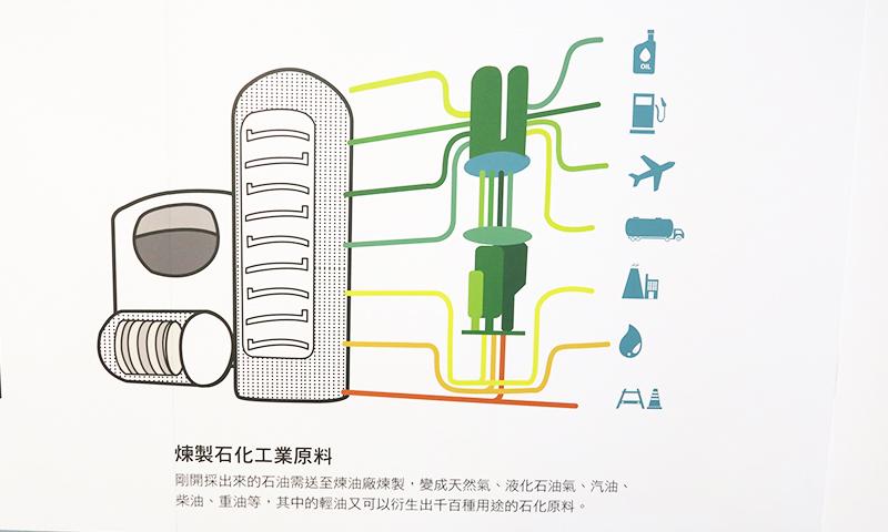 台灣國際塑橡膠暨複材工業展攤位設計 (1)