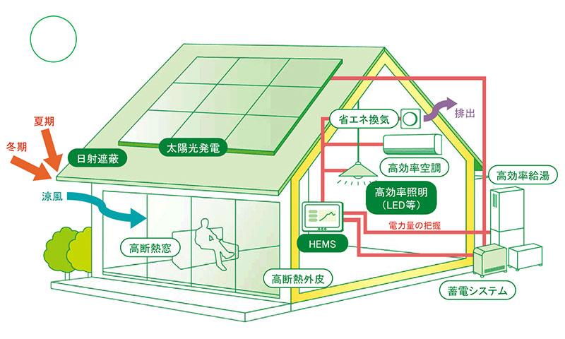 日本住宅建築展展覽代理公司-(5)
